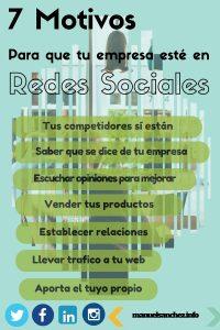 Tu empresa en Redes sociales